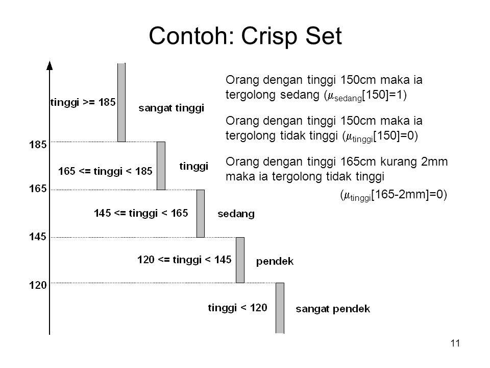 Contoh: Crisp Set Orang dengan tinggi 150cm maka ia tergolong sedang (sedang[150]=1)